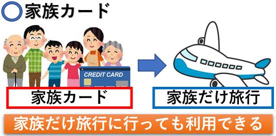 家族カード海外旅行保険